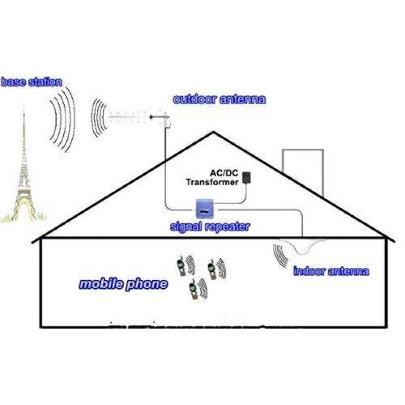 hidden car antenna wiring diagram car antenna wire splice