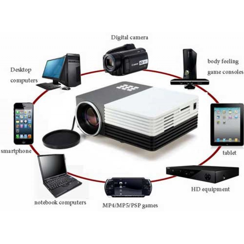 Portable led projector hd 1080p 150 lumens shopping24bd for Portable led projector