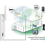 NETGEAR WN3000RP - N300 WiFi Range Extender