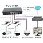 RUNDATA PS204 - 100Mbps 4 port PoE switch